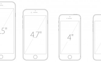 iPhone 4, 5, 6 and iPhone 6 Plus Screen Dimensions